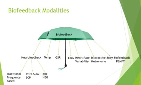 Biofeedback Therapy Modalities
